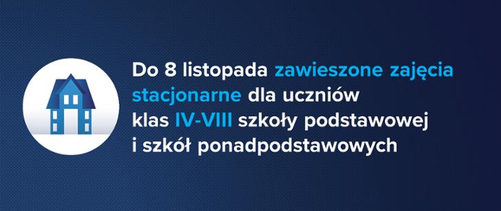 Zawieszone zajęcia stacjonarne od 24.10 do 08.11.2020 r.